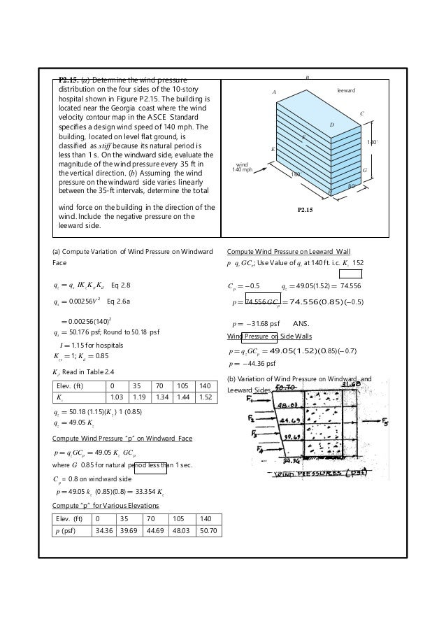 fundamentals of structural analysis solution manual